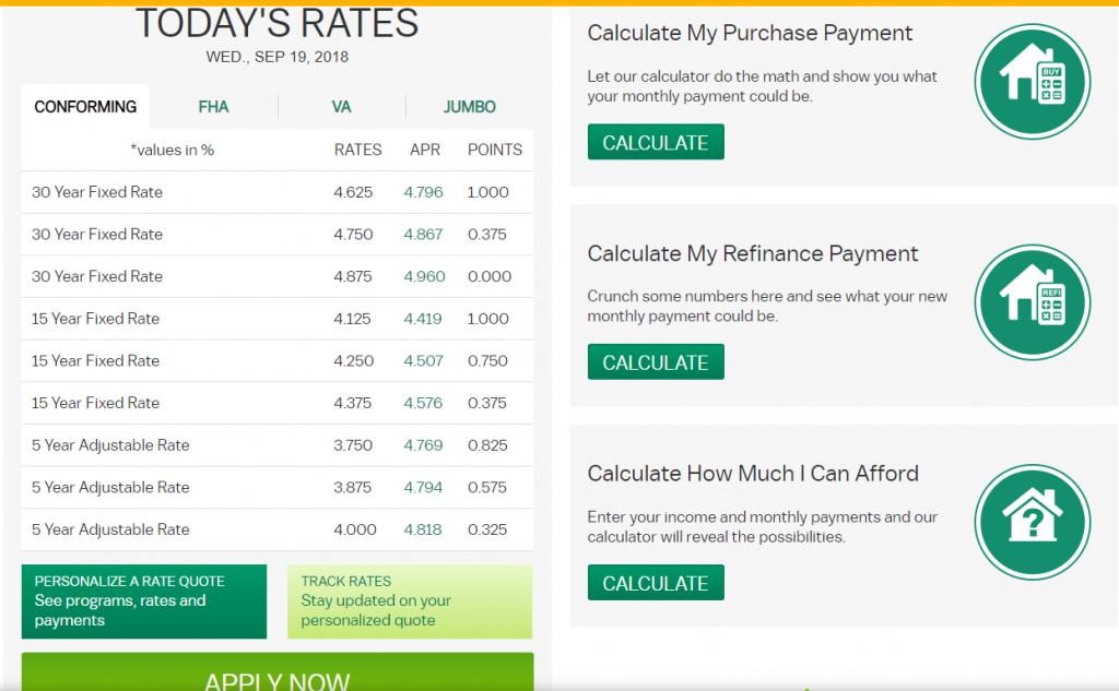 M-T-Mortgage-Rates-and-Calculator-For-Home-Loans