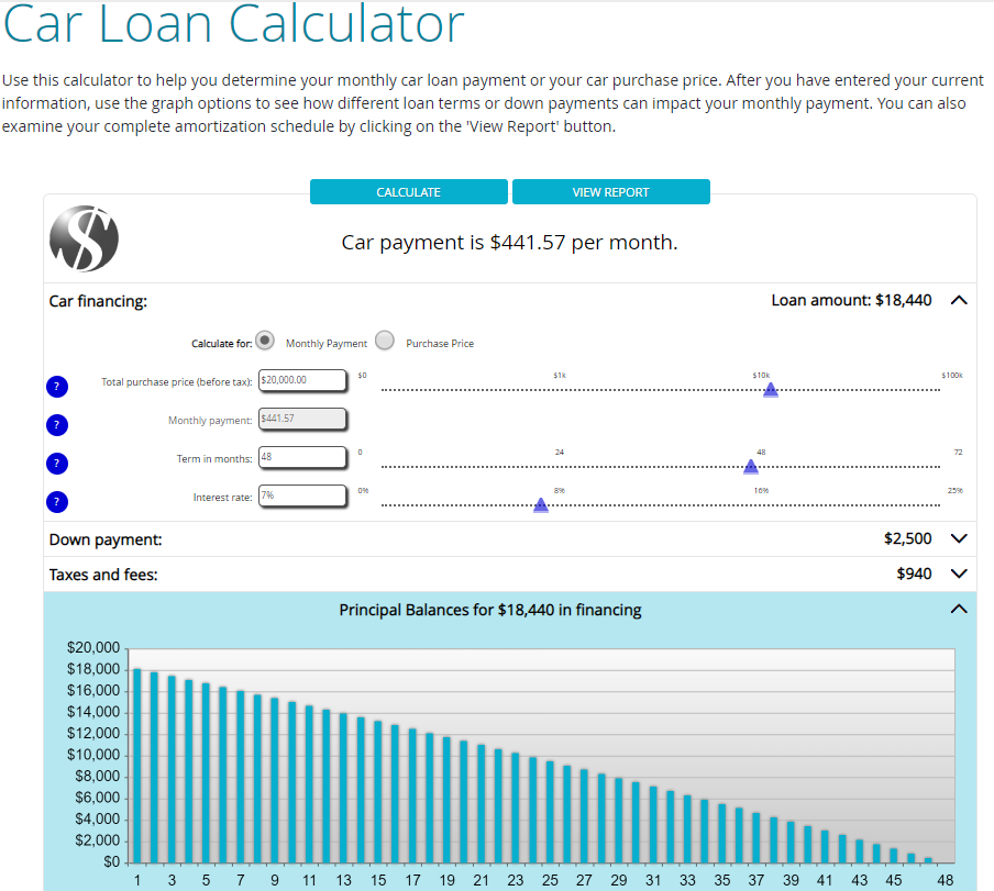 sunnet-car-loan-rates-calculator