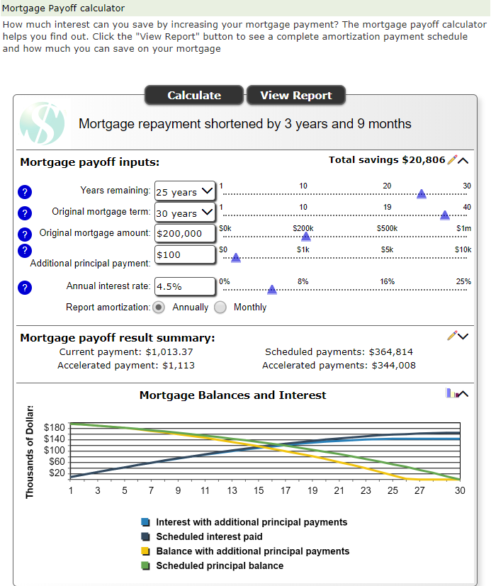 td-bank-mortgage-payoff-additional-payments-calculator